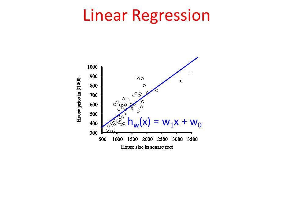 Linear Regression h w (x) = w 1 x + w 0
