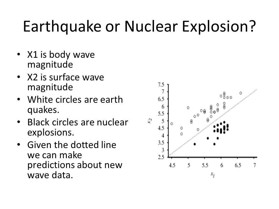 Earthquake or Nuclear Explosion? X1 is body wave magnitude X2 is surface wave magnitude White circles are earth quakes. Black circles are nuclear expl