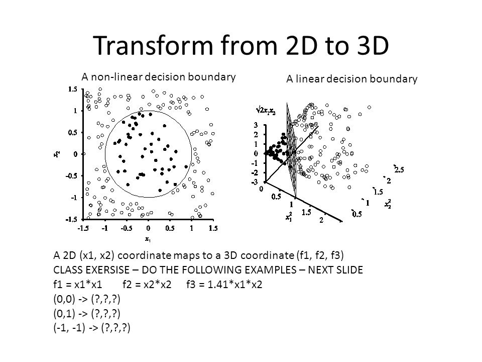 Transform from 2D to 3D A 2D (x1, x2) coordinate maps to a 3D coordinate (f1, f2, f3) CLASS EXERSISE – DO THE FOLLOWING EXAMPLES – NEXT SLIDE f1 = x1*