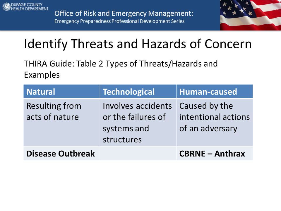 Office of Risk and Emergency Management: Emergency Preparedness Professional Development Series Identify Threats and Hazards of Concern THIRA Guide: T