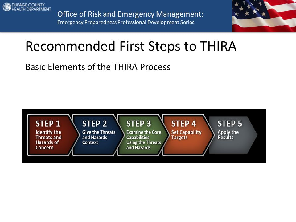 Office of Risk and Emergency Management: Emergency Preparedness Professional Development Series Recommended First Steps to THIRA Basic Elements of the