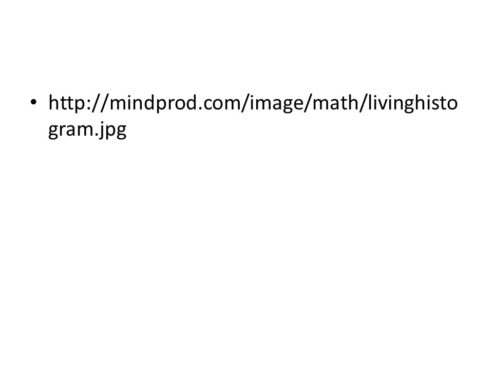 http://mindprod.com/image/math/livinghisto gram.jpg