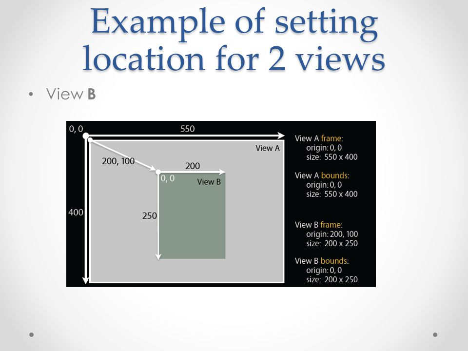 Example of setting location for 2 views View B
