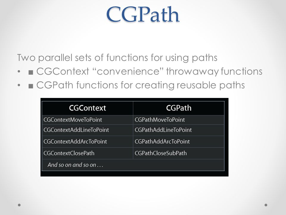 CGPath Two parallel sets of functions for using paths ■ CGContext convenience throwaway functions ■ CGPath functions for creating reusable paths