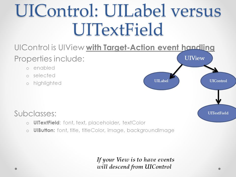 UIControl: UILabel versus UITextField UIControl is UIView with Target-Action event handling Properties include: o enabled o selected o highlighted Subclasses: o UITextField : font, text, placeholder, textColor o UIButton: font, title, titleColor, image, backgroundImage UIView UILabelUIControl UITextField If your View is to have events will descend from UIControl