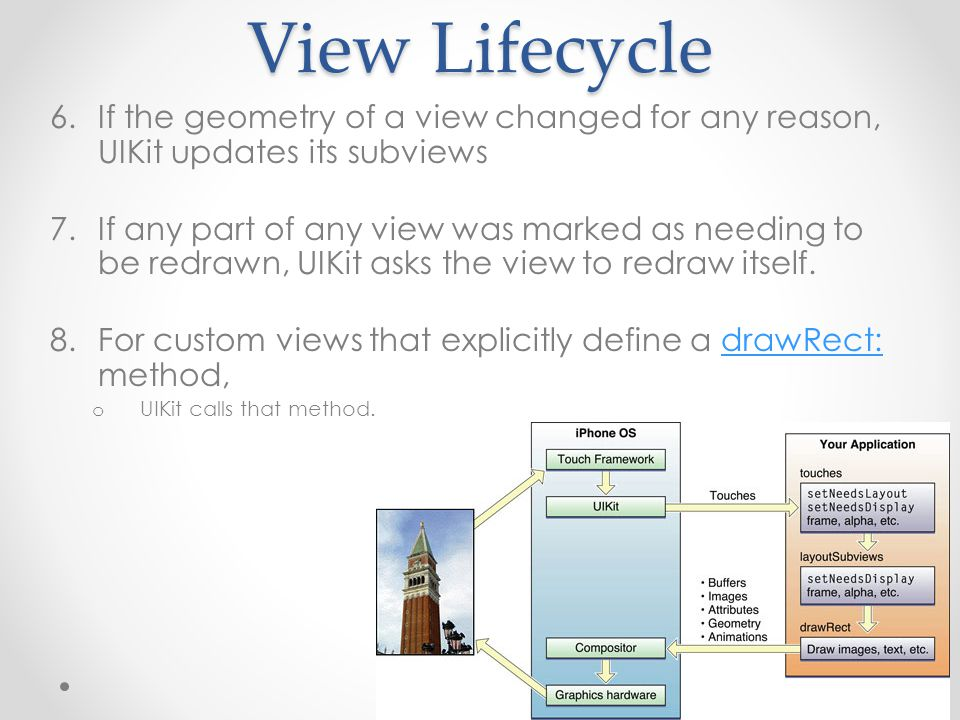 View Lifecycle 6.If the geometry of a view changed for any reason, UIKit updates its subviews 7.If any part of any view was marked as needing to be re