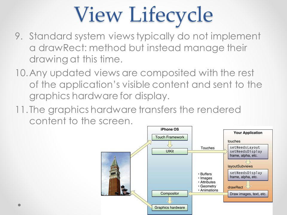 View Lifecycle 9.Standard system views typically do not implement a drawRect: method but instead manage their drawing at this time.