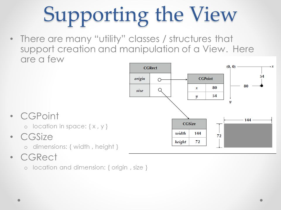 "Supporting the View There are many ""utility"" classes / structures that support creation and manipulation of a View. Here are a few CGPoint o location"