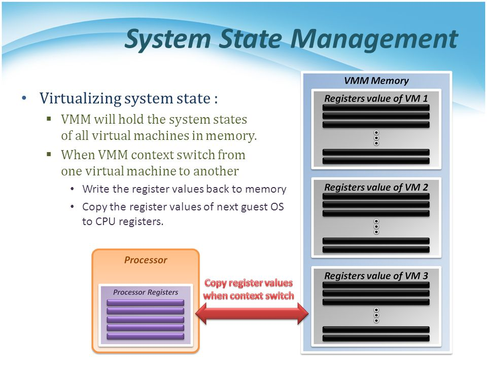 System State Management Virtualizing system state :  VMM will hold the system states of all virtual machines in memory.