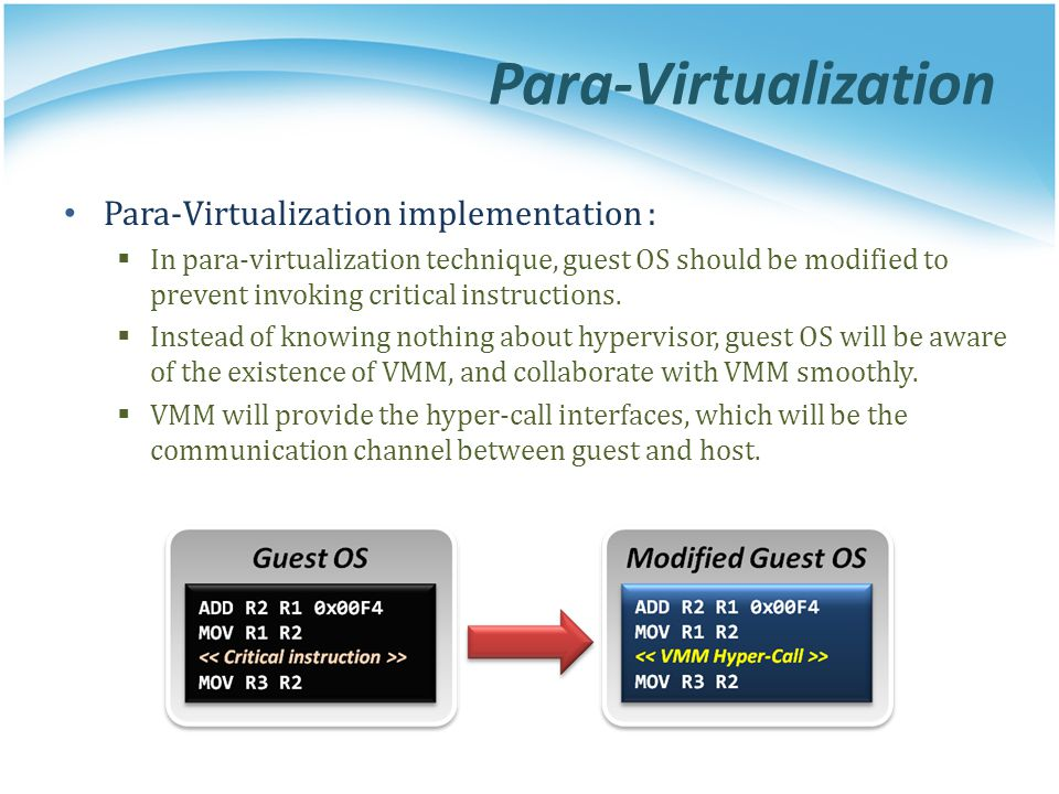 Para-Virtualization Para-Virtualization implementation :  In para-virtualization technique, guest OS should be modified to prevent invoking critical instructions.