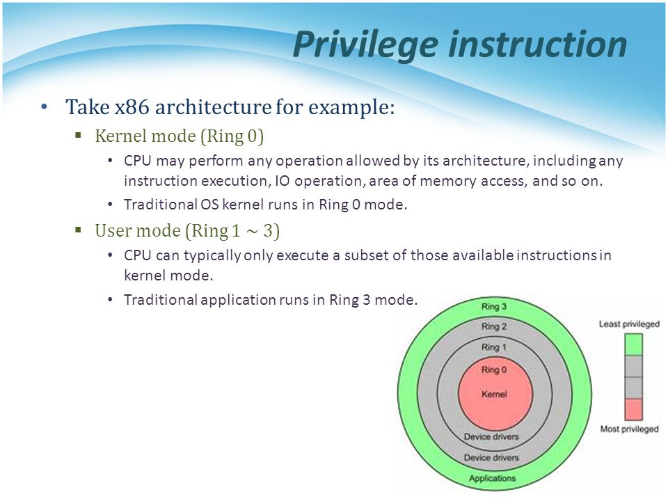 Privilege instruction Take x86 architecture for example:  Kernel mode (Ring 0) CPU may perform any operation allowed by its architecture, including any instruction execution, IO operation, area of memory access, and so on.