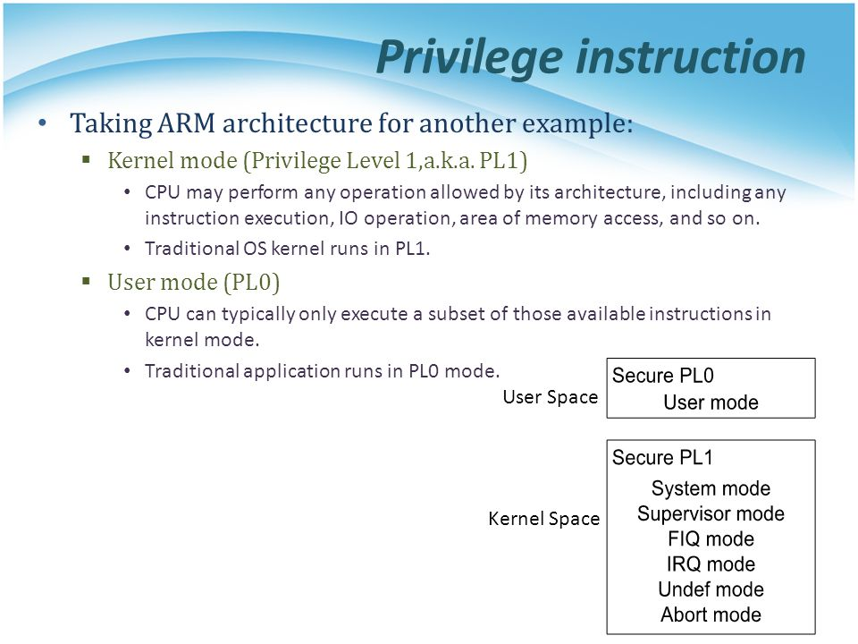 Privilege instruction Taking ARM architecture for another example:  Kernel mode (Privilege Level 1,a.k.a.