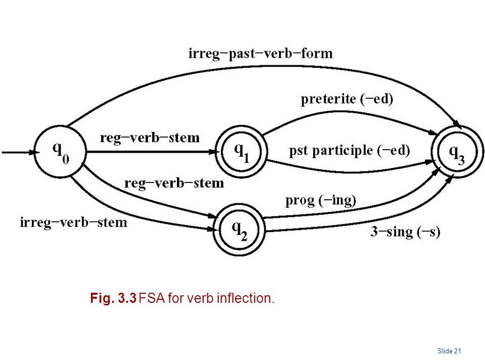 Slide 21 Fig. 3.3FSA for verb inflection.