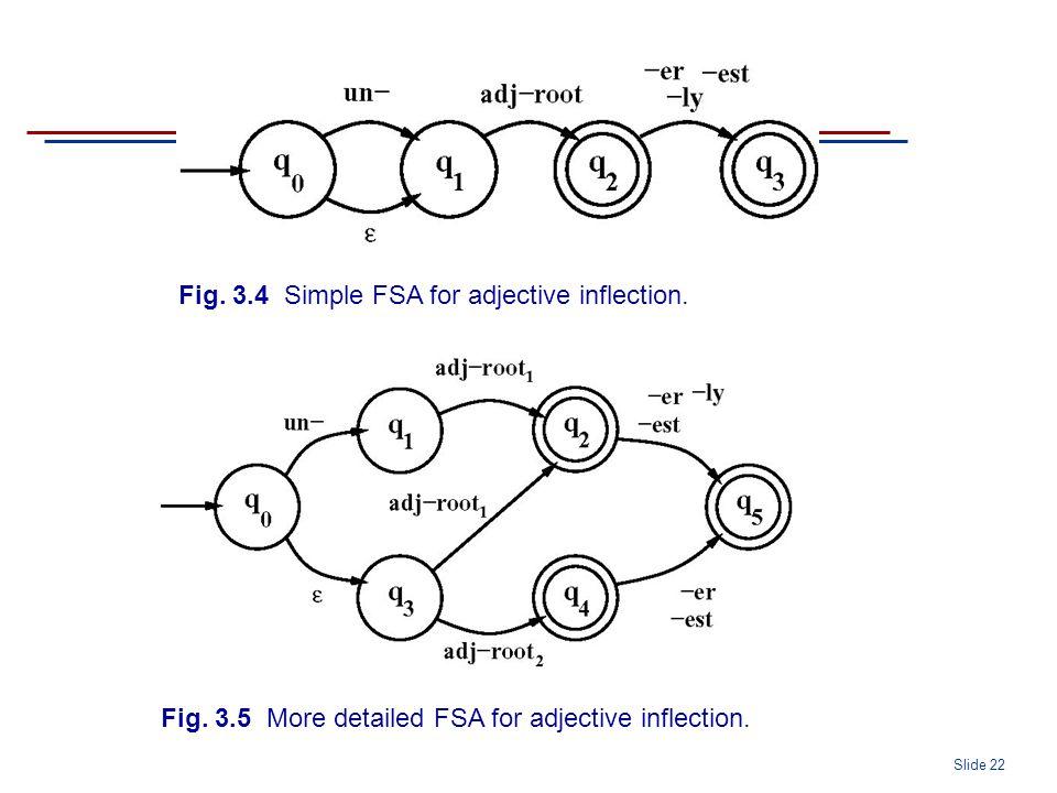 Slide 22 Fig. 3.5More detailed FSA for adjective inflection.