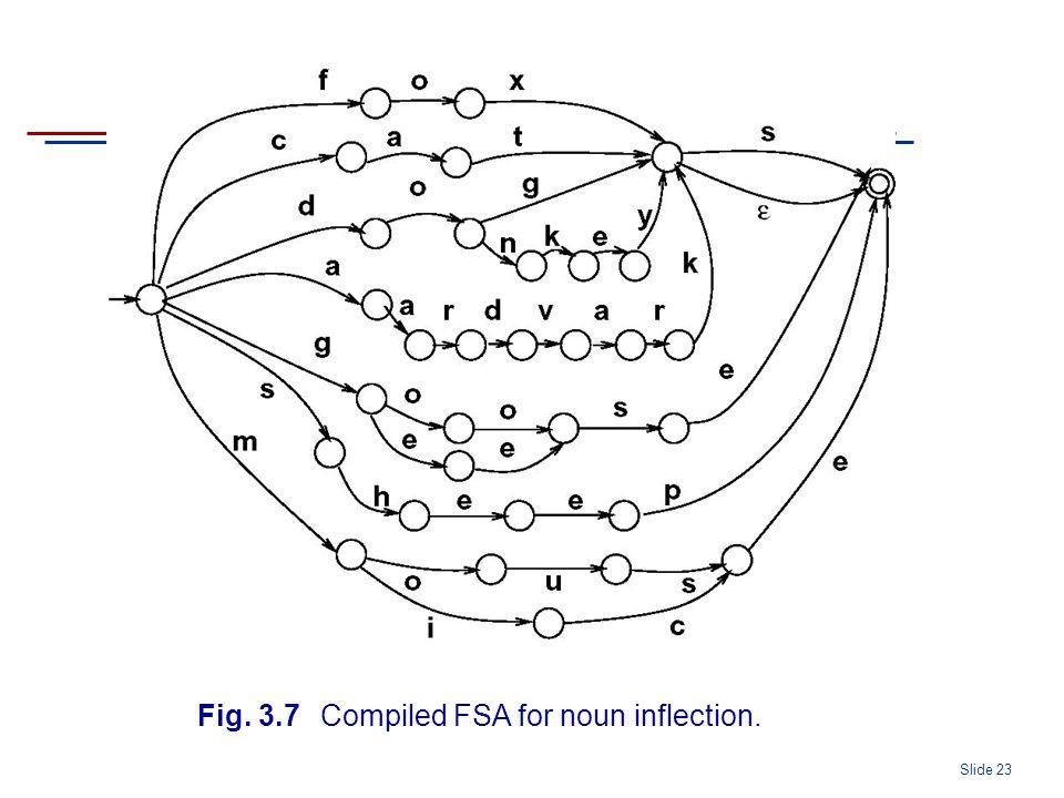 Slide 23 Fig. 3.7 Compiled FSA for noun inflection.