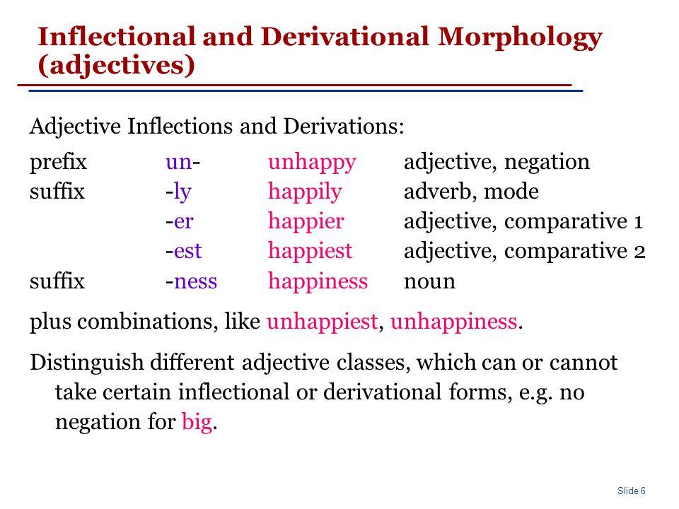 Slide 6 Inflectional and Derivational Morphology (adjectives) Adjective Inflections and Derivations: prefixun-unhappyadjective, negation suffix-lyhapp