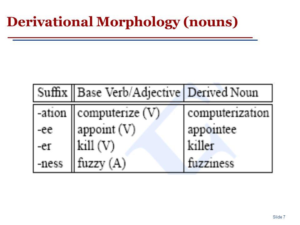 Slide 7 Derivational Morphology (nouns)