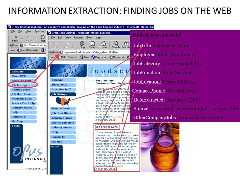 INFORMATION EXTRACTION: FINDING JOBS ON THE WEB foodscience.com-Job2 JobTitle: Ice Cream Guru Employer: foodscience.com JobCategory: Travel/Hospitalit