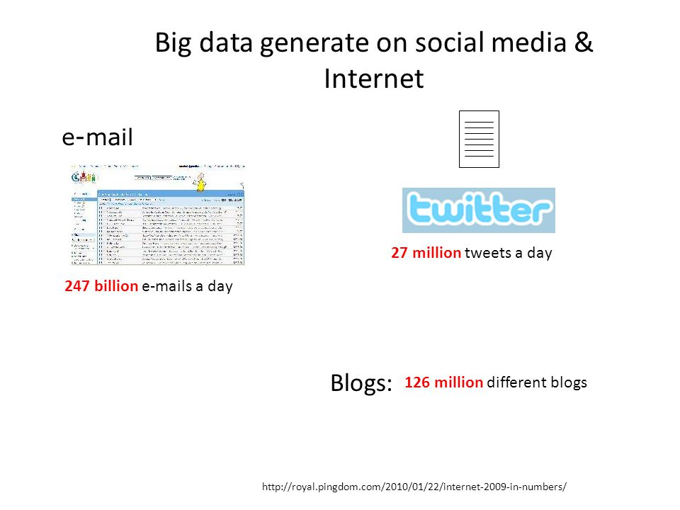 Big data generate on social media & Internet e-mail http://royal.pingdom.com/2010/01/22/internet-2009-in-numbers/ 27 million tweets a day Blogs: 126 m