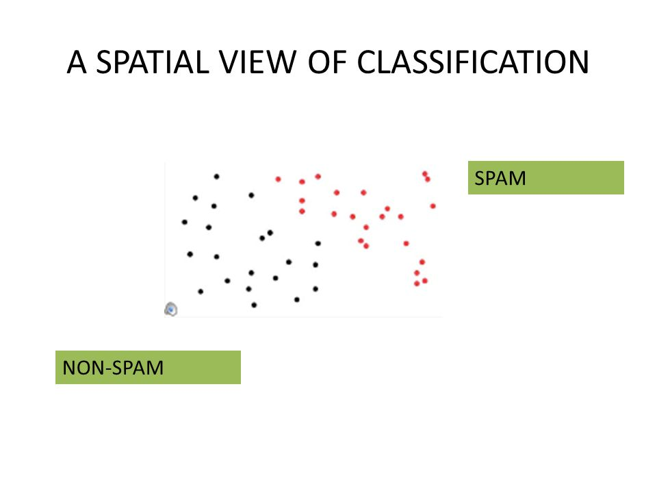 A SPATIAL VIEW OF CLASSIFICATION SPAM NON-SPAM