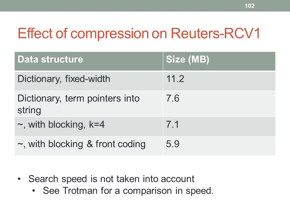 Effect of compression on Reuters-RCV1 Data structureSize (MB) Dictionary, fixed-width11.2 Dictionary, term pointers into string 7.6 ~, with blocking, k=47.1 ~, with blocking & front coding5.9 102 Search speed is not taken into account See Trotman for a comparison in speed.