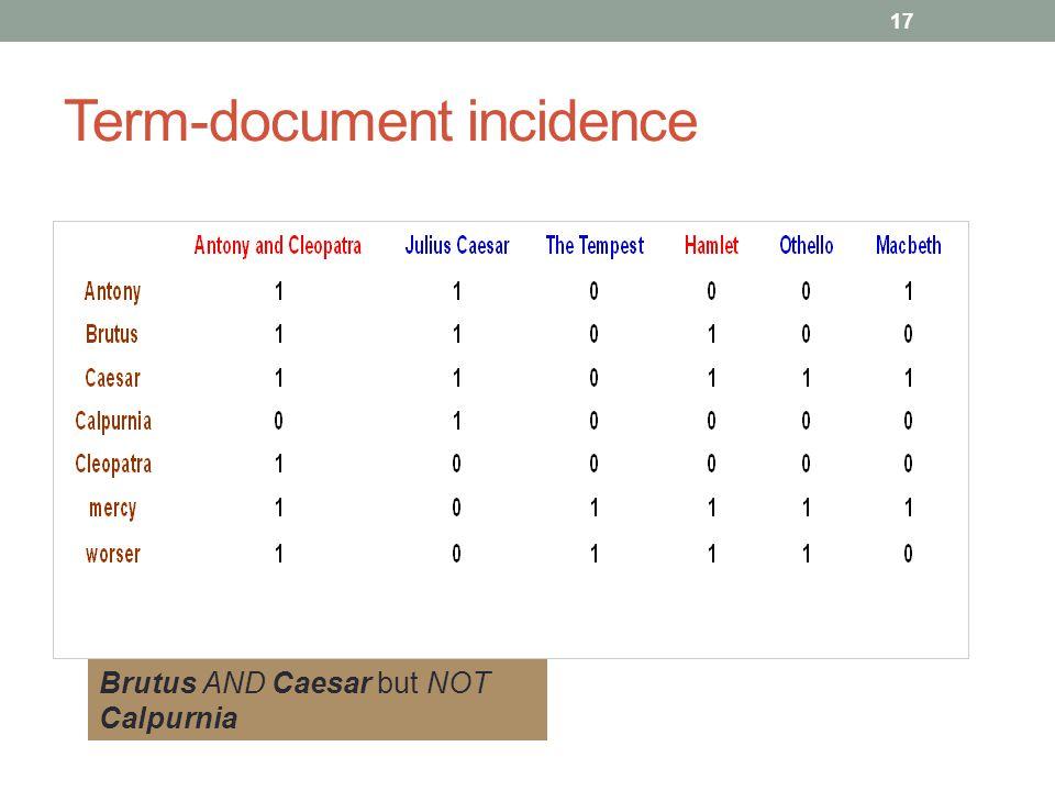 Term-document incidence Brutus AND Caesar but NOT Calpurnia 17