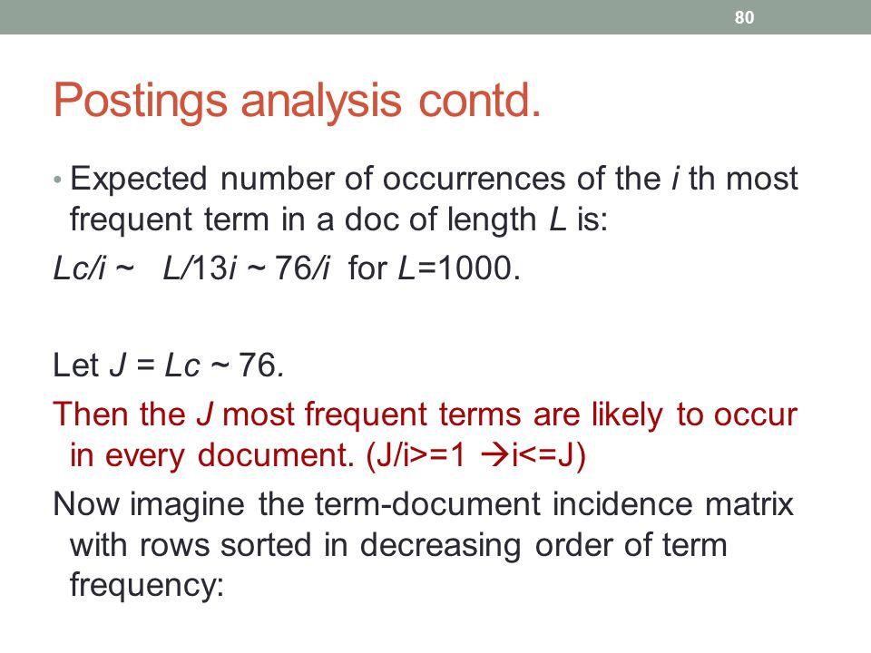 Postings analysis contd.