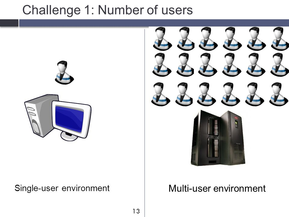 Challenge 1: Number of users Single-user environment Multi-user environment 13