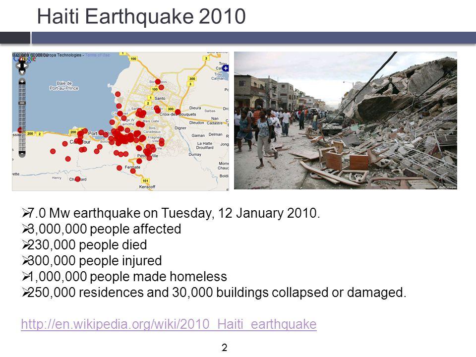 Haiti Earthquake 2010  7.0 Mw earthquake on Tuesday, 12 January 2010.