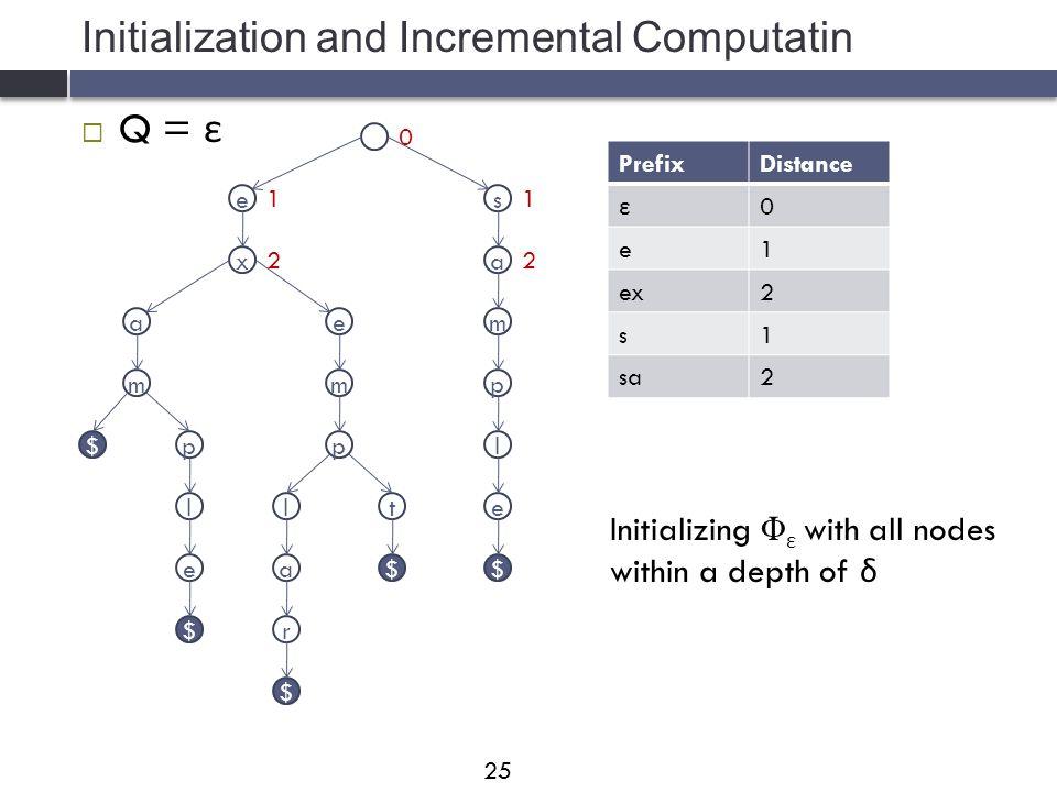 Initialization and Incremental Computatin  Q = ε e x a m p l $ $ e m p l a r $ t $ s a m p l e $ PrefixDistance 0 11 22 PrefixDistance 0 e1 ex2 s1 sa