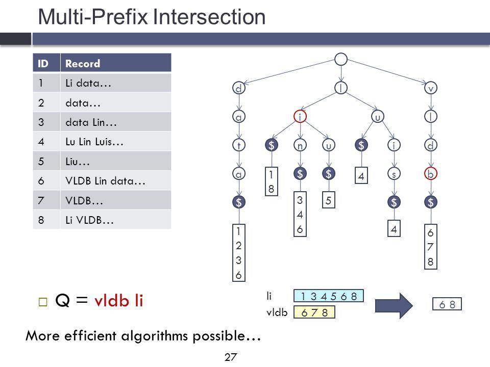 Multi-Prefix Intersection IDRecord 1Li data… 2data… 3data Lin… 4Lu Lin Luis… 5Liu… 6VLDB Lin data… 7VLDB… 8Li VLDB… d a t a $ l i nu $ u $ v l d b $ 12361236 5 4 678678 $ 346346 i s $ 1818 $ 4 1 3 4 5 6 8 6 7 8 li vldb 6 8  Q = vldb li More efficient algorithms possible… 27