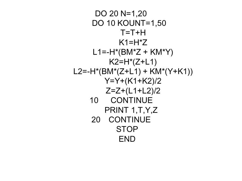 DO 20 N=1,20 DO 10 KOUNT=1,50 T=T+H K1=H*Z L1=-H*(BM*Z + KM*Y) K2=H*(Z+L1) L2=-H*(BM*(Z+L1) + KM*(Y+K1)) Y=Y+(K1+K2)/2 Z=Z+(L1+L2)/2 10 CONTINUE PRINT 1,T,Y,Z 20 CONTINUE STOP END