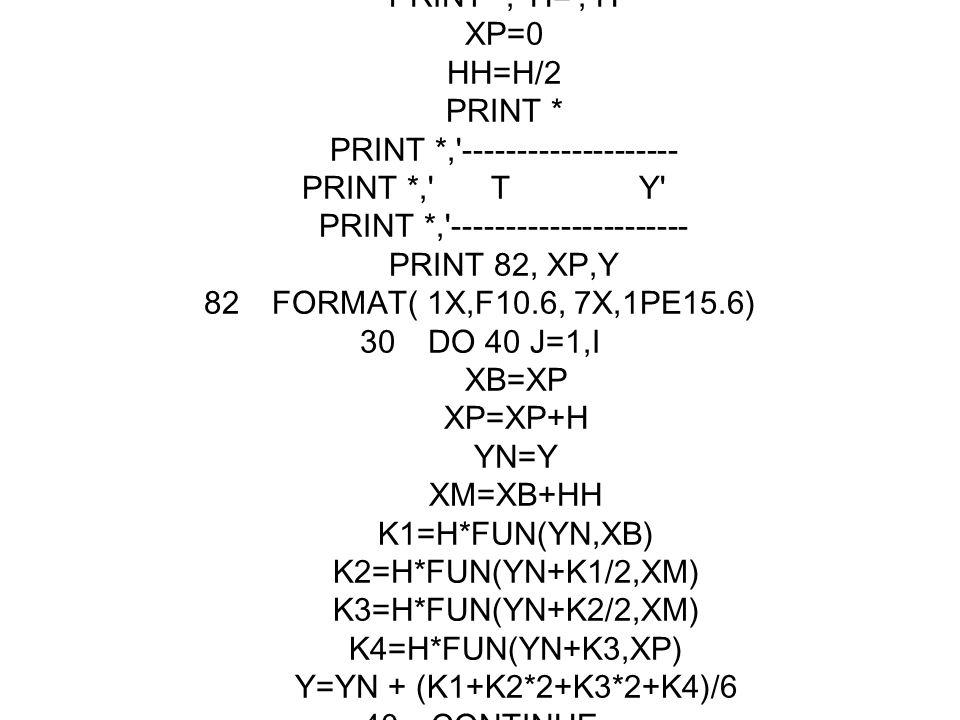 H=XPR/I PRINT *, H= , H XP=0 HH=H/2 PRINT * PRINT *, -------------------- PRINT *, T Y PRINT *, ---------------------- PRINT 82, XP,Y 82 FORMAT( 1X,F10.6, 7X,1PE15.6) 30 DO 40 J=1,I XB=XP XP=XP+H YN=Y XM=XB+HH K1=H*FUN(YN,XB) K2=H*FUN(YN+K1/2,XM) K3=H*FUN(YN+K2/2,XM) K4=H*FUN(YN+K3,XP) Y=YN + (K1+K2*2+K3*2+K4)/6 40 CONTINUE