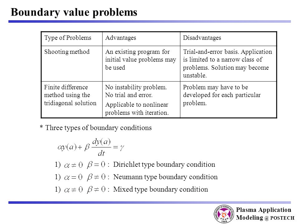Plasma Application Modeling @ POSTECH Boundary value problems Type of ProblemsAdvantagesDisadvantages Shooting methodAn existing program for initial v