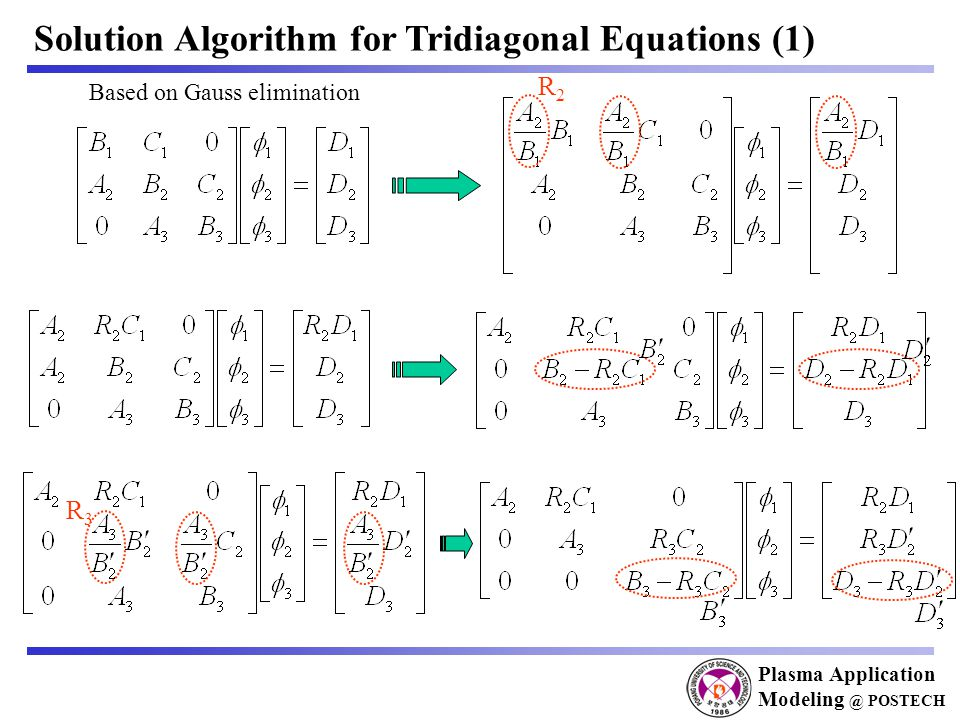 Plasma Application Modeling @ POSTECH Solution Algorithm for Tridiagonal Equations (1) R2R2 R3R3 Based on Gauss elimination