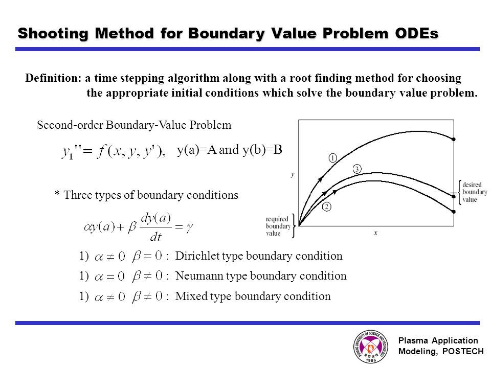 Plasma Application Modeling, POSTECH Shooting Method for Boundary Value Problem ODEs Definition: a time stepping algorithm along with a root finding method for choosing the appropriate initial conditions which solve the boundary value problem.