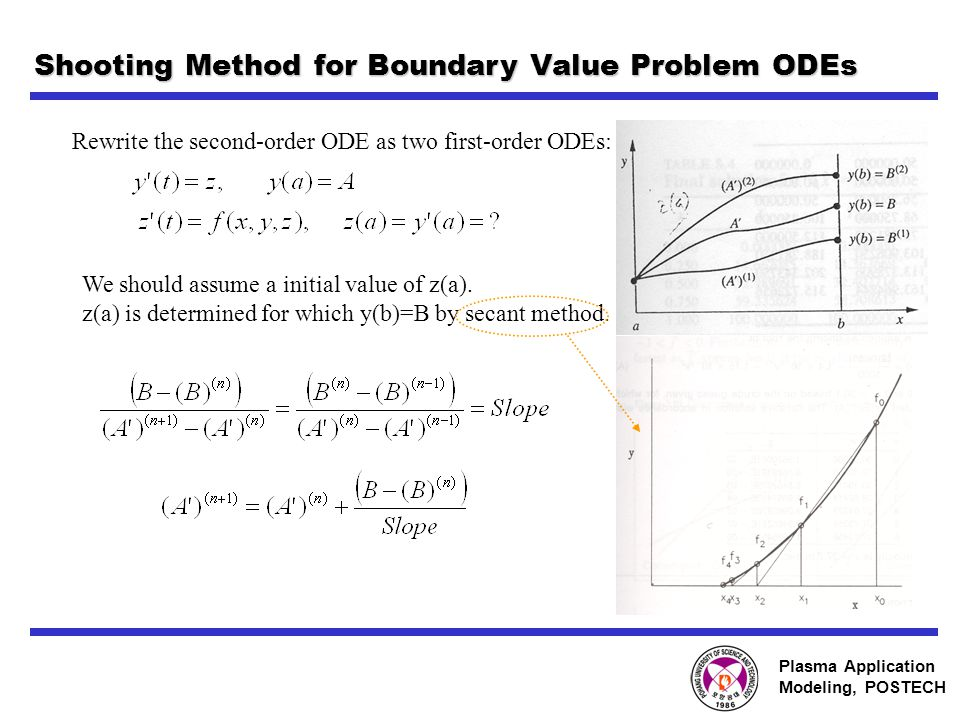 Plasma Application Modeling, POSTECH Shooting Method for Boundary Value Problem ODEs Rewrite the second-order ODE as two first-order ODEs: We should assume a initial value of z(a).