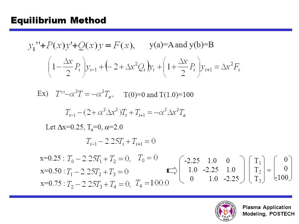 Plasma Application Modeling, POSTECH Equilibrium Method y(a)=A and y(b)=B Ex) T(0)=0 and T(1.0)=100 Let  x=0.25, T a =0,  =2.0 x=0.25 : x=0.50 : x=0