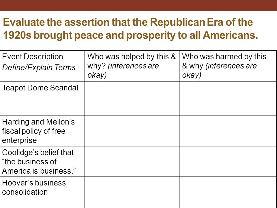 Evaluate the assertion that the Republican Era of the 1920s brought peace and prosperity to all Americans.