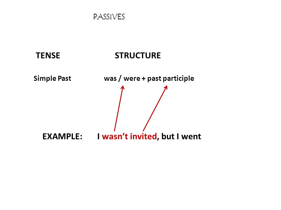 PASSIVES TENSESTRUCTURE EXAMPLE: Past Continuouswas / were being + past participle I thought I was being watched
