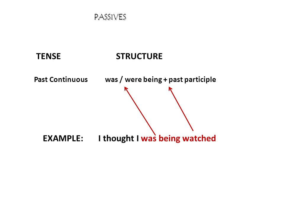 PASSIVES TENSESTRUCTURE EXAMPLE: Present Perfecthave / has been + past participle Has Mary been told?