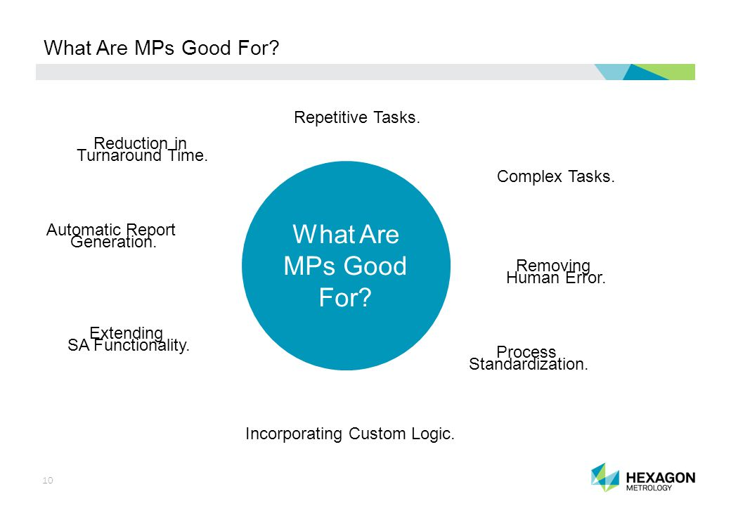 10 What Are MPs Good For. Repetitive Tasks. Complex Tasks.