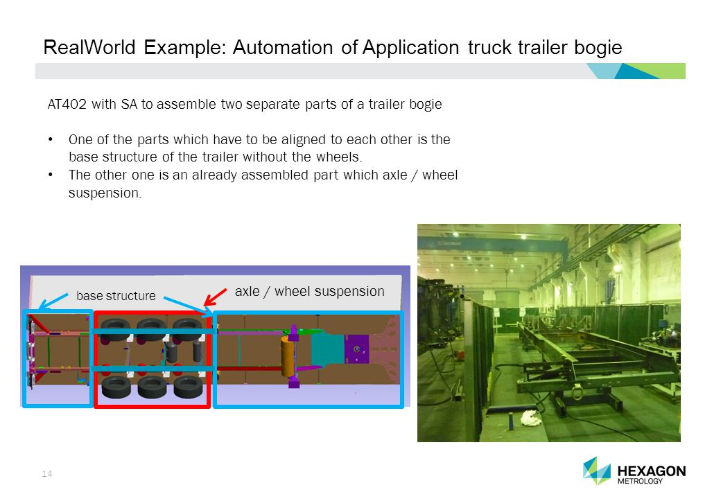 14 RealWorld Example: Automation of Application truck trailer bogie AT402 with SA to assemble two separate parts of a trailer bogie One of the parts which have to be aligned to each other is the base structure of the trailer without the wheels.