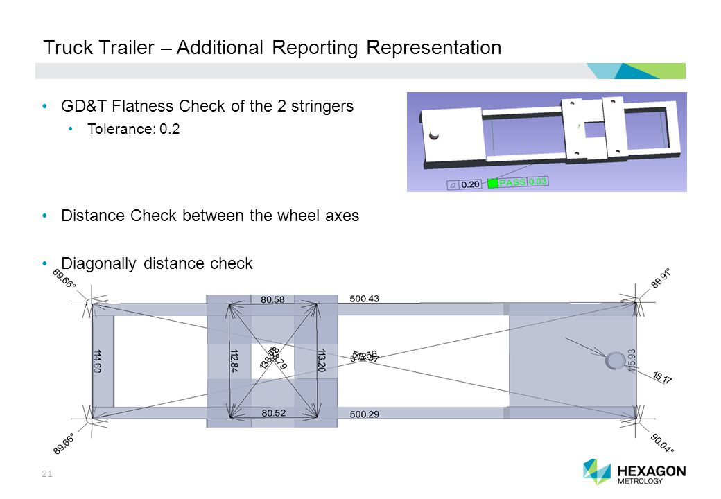 21 Truck Trailer – Additional Reporting Representation GD&T Flatness Check of the 2 stringers Tolerance: 0.2 Distance Check between the wheel axes Diagonally distance check