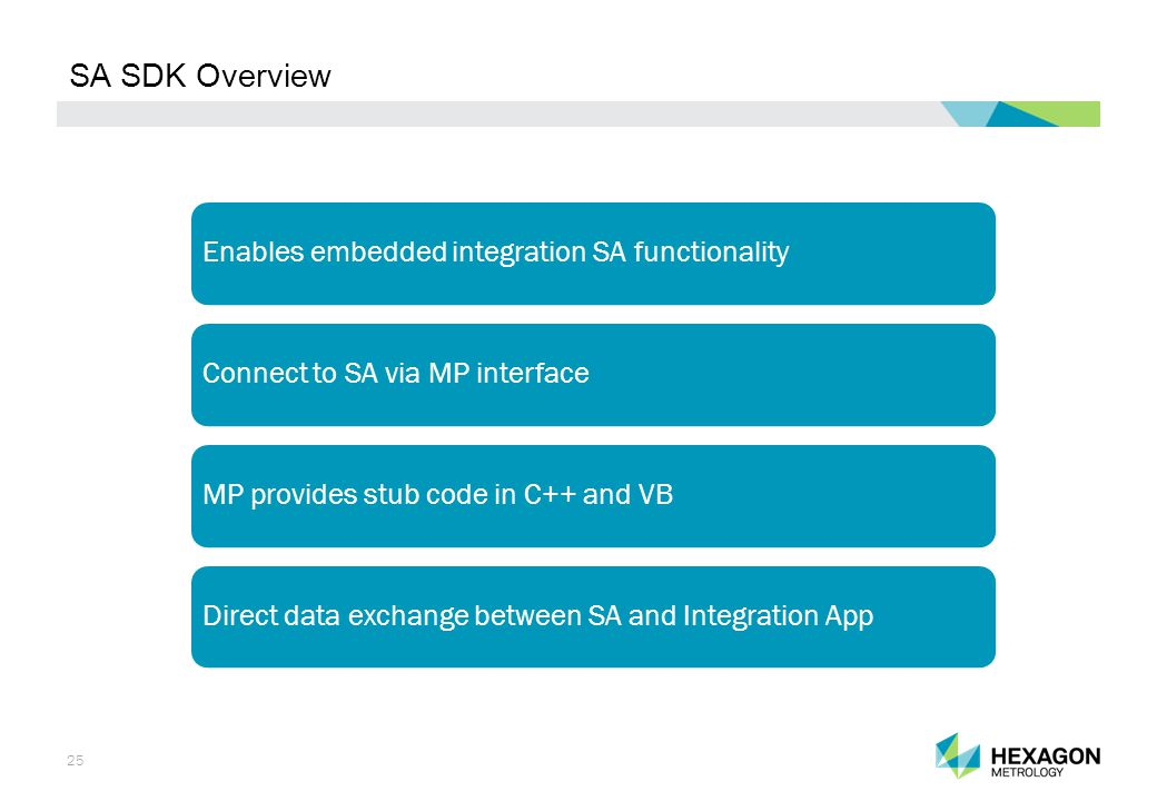 25 SA SDK Overview Enables embedded integration SA functionalityConnect to SA via MP interfaceMP provides stub code in C++ and VBDirect data exchange between SA and Integration App