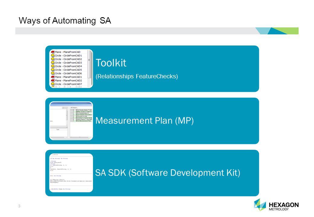 24 Ways of Automating SA SA SDK