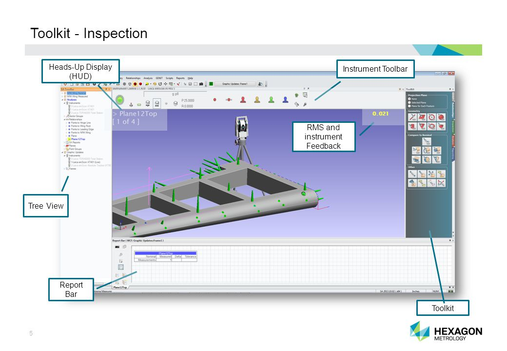 6 Toolkit - Inspection Do inspection Clear Measuremen ts Re-execute