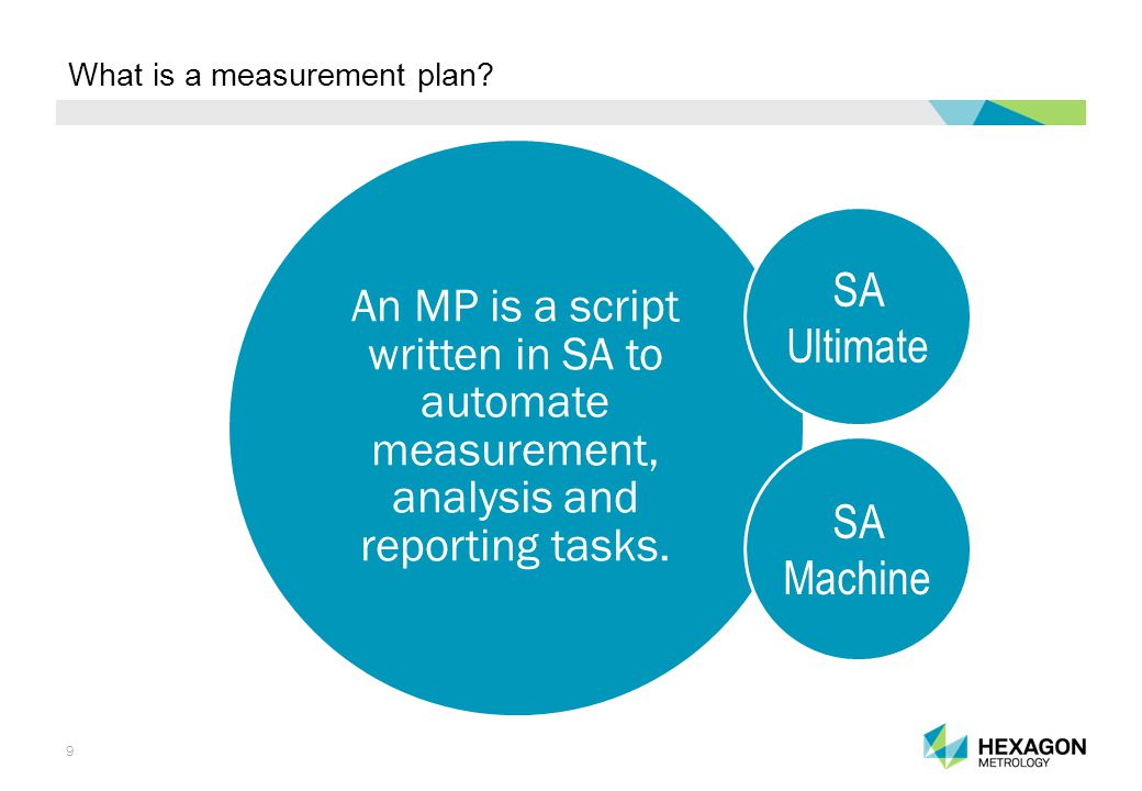 10 What Are MPs Good For.Repetitive Tasks. Complex Tasks.