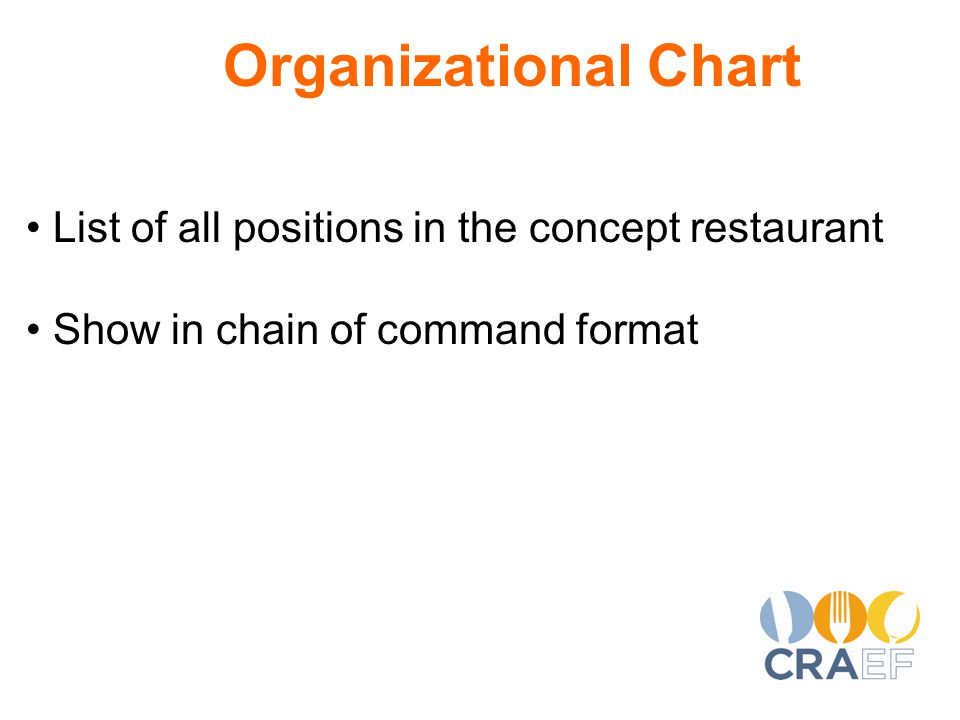 Organizational Chart List of all positions in the concept restaurant Show in chain of command format