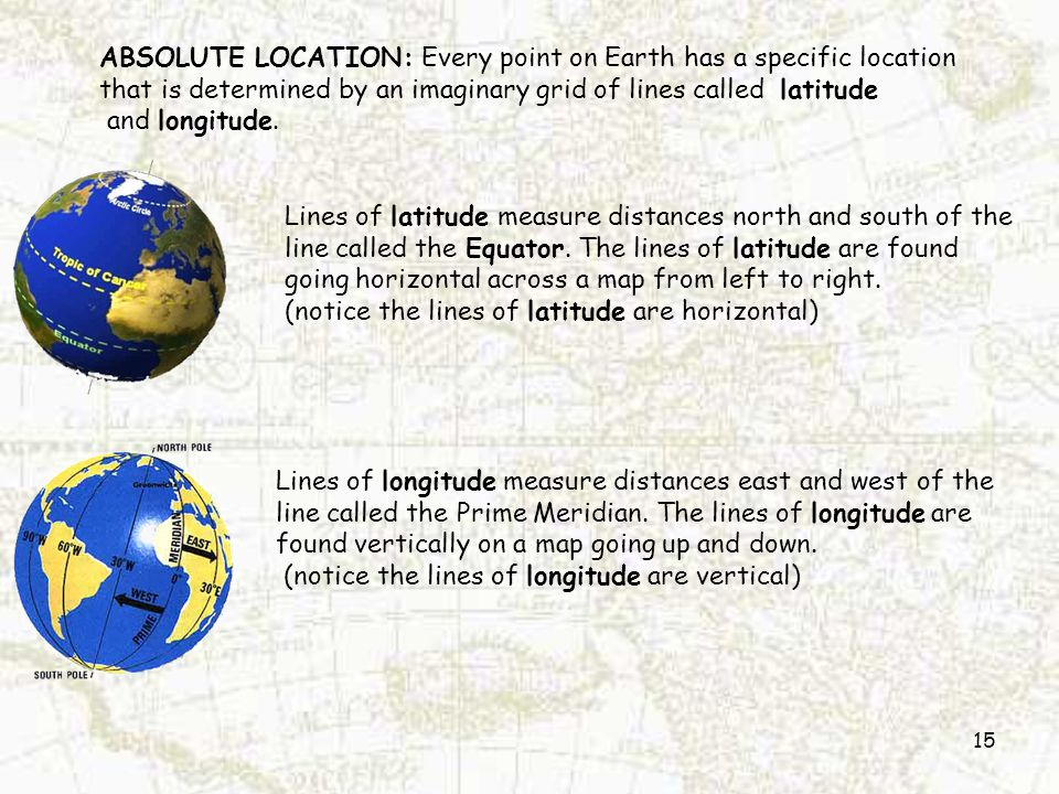 ABSOLUTE LOCATION: Every point on Earth has a specific location that is determined by an imaginary grid of lines called latitude and longitude. 15 Lin